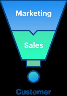 Inbound Sales como metodología